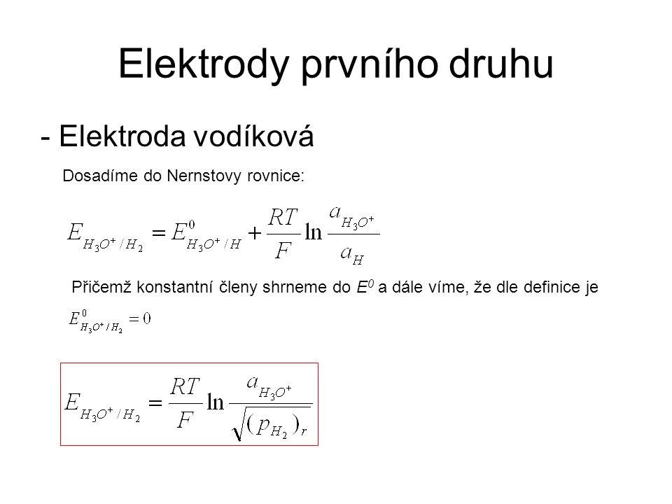 Elektrody prvního druhu - Elektroda vodíková Dosadíme do Nernstovy rovnice: Přičemž konstantní členy shrneme do E 0 a dále víme, že dle definice je