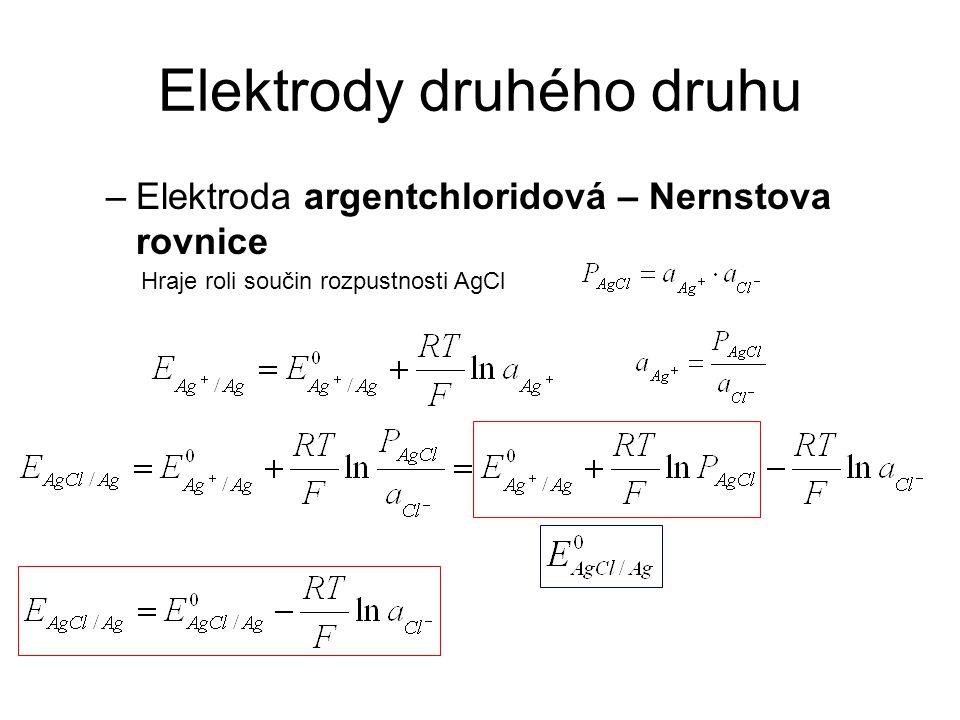 –Elektroda argentchloridová – Nernstova rovnice Elektrody druhého druhu Hraje roli součin rozpustnosti AgCl