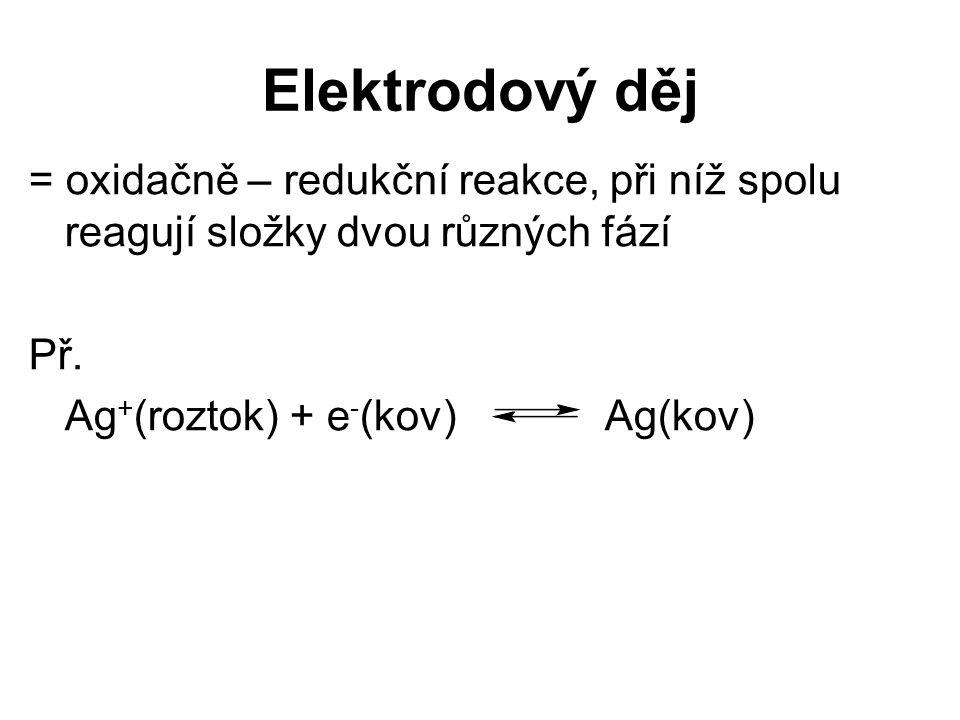 Elektrodový děj = oxidačně – redukční reakce, při níž spolu reagují složky dvou různých fází Př. Ag + (roztok) + e - (kov) Ag(kov)