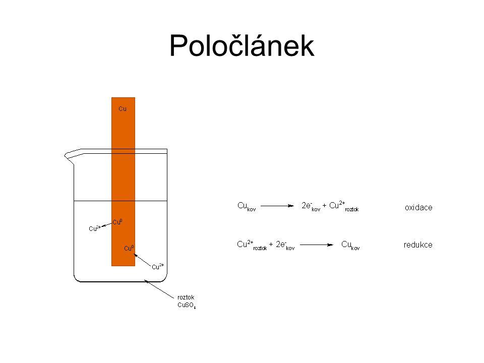 Fázové rozhraní – rovnováha: POTENCIÁLOVÝ ROZDÍL mezi kovem a roztokem