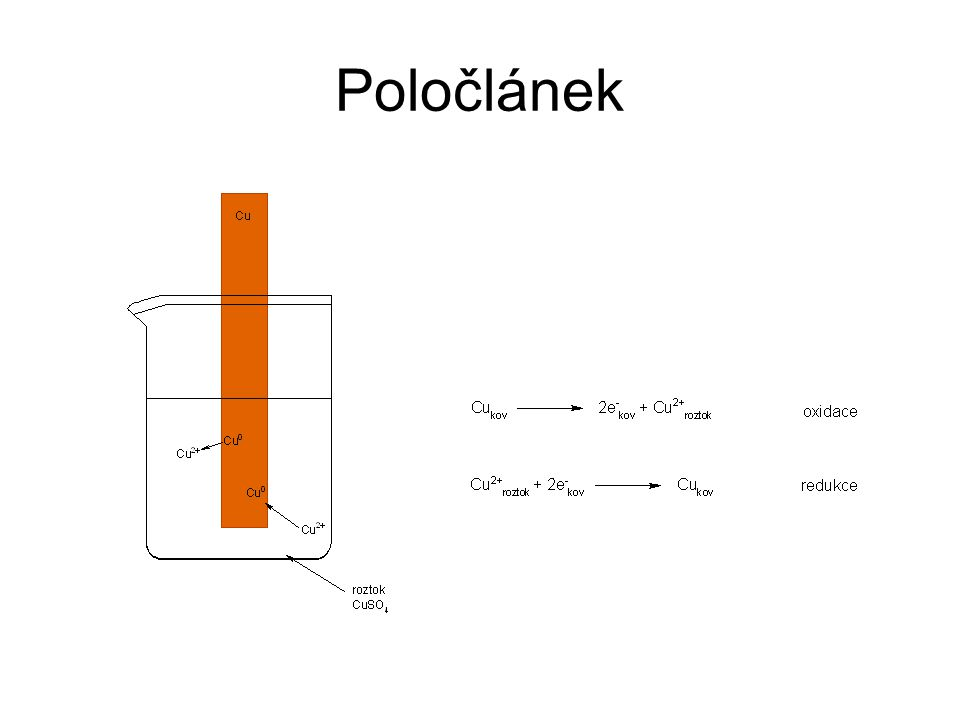 Elektrody prvního druhu Kov (látka) ponořený(á) do roztoku iontů svého druhu nebo elektrolytu Kationtové –Stříbrná elektroda – stříbrný plíšek ponořený do roztoku s Ag + ionty rovnováha: Ag  Ag + + e - Nernstova rovnice