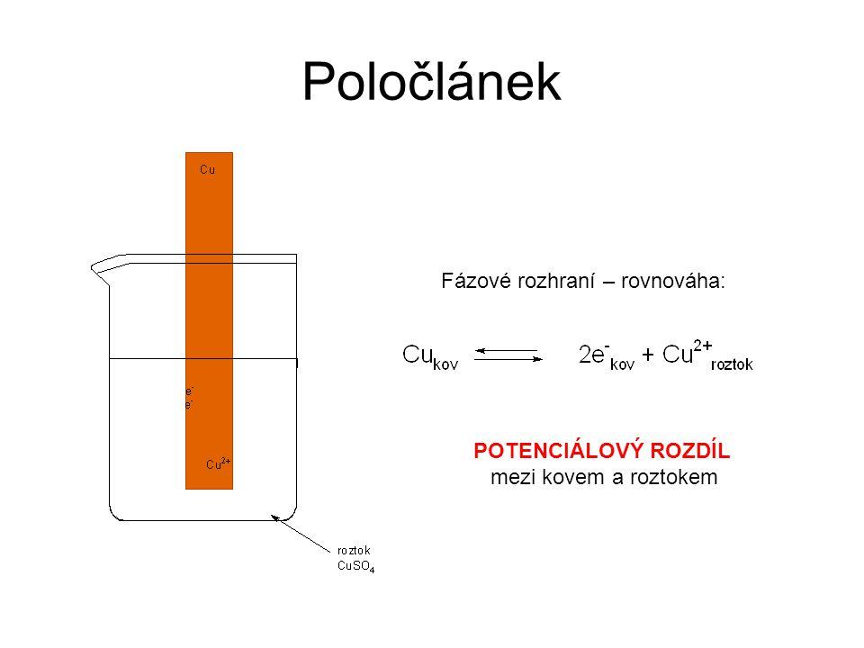 Elektrody redukčně-oxidační Elektroda z ušlechtilého kovu (např.