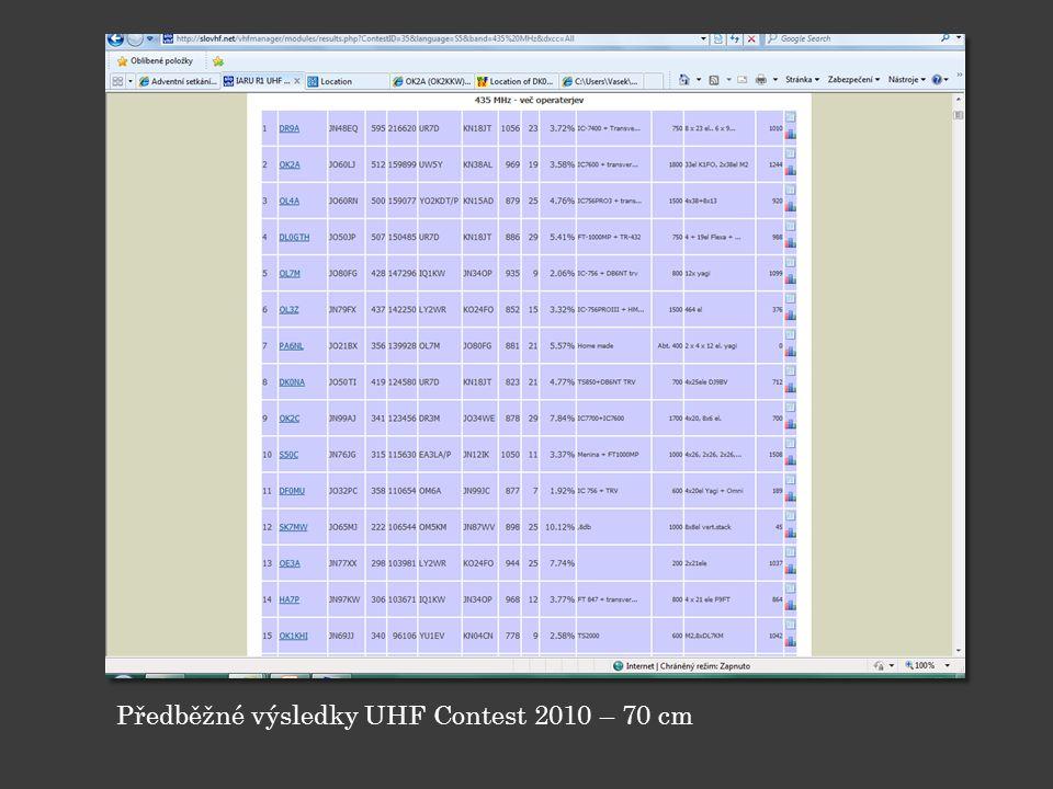 Předběžné výsledky UHF Contest 2010 – 70 cm