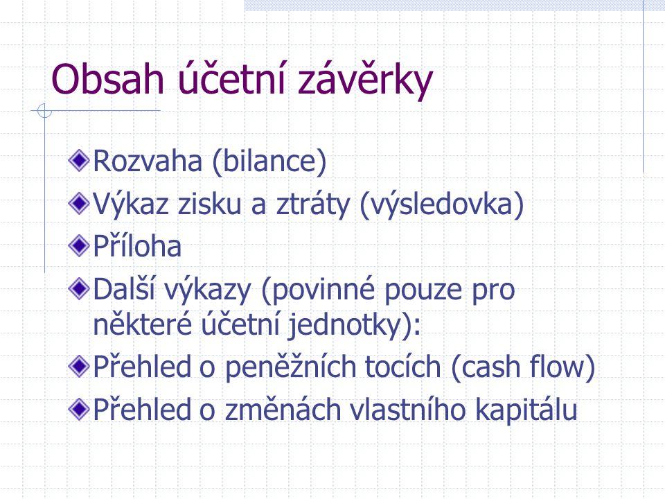 Fakultativní účetní výkazy Výkaz cash flow – výkaz o peněžních tocích Výkaz o změnách vlastního kapitálu Tyto výkazy sestavují pouze auditované účetní jednotky.