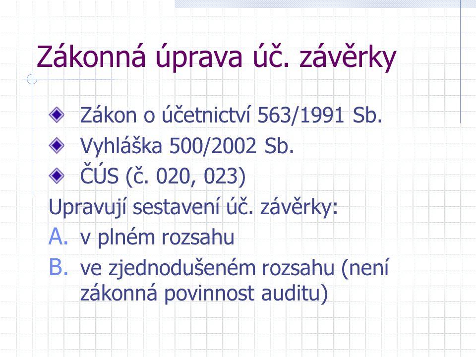 Náležitosti úč.závěrky Obchodní firma (název úč. jednotky) Identifikační číslo Právní forma úč.