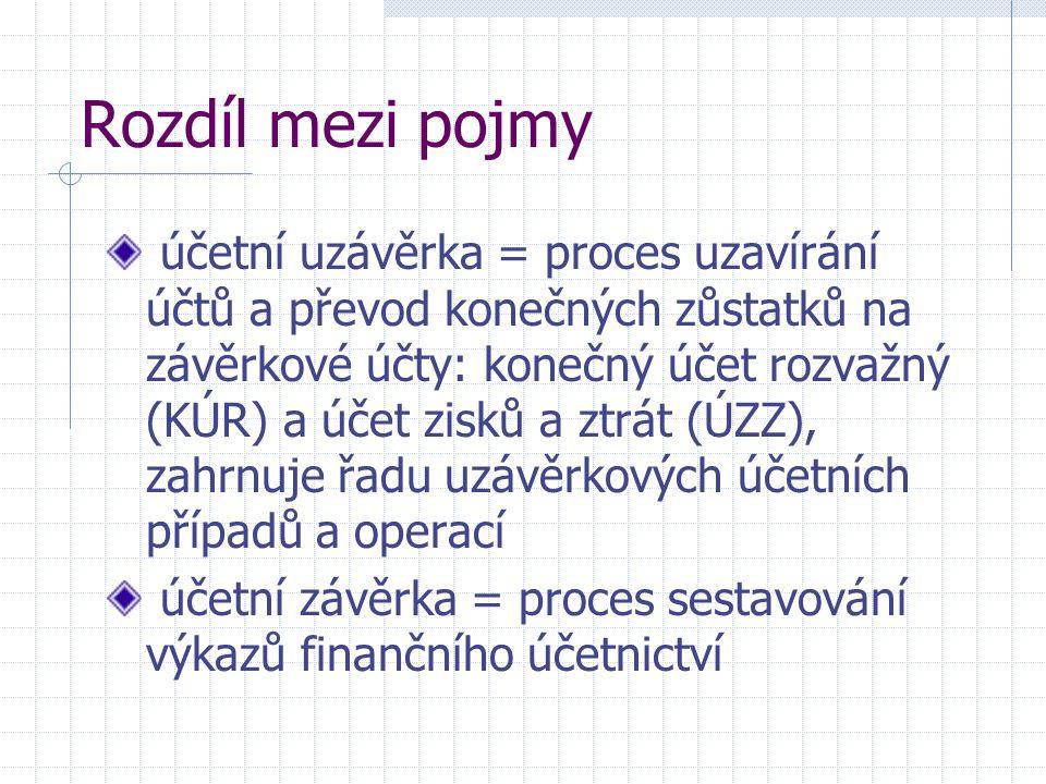 Uzavření účetního období: A.Přípravné práce B. Uzávěrkové práce C.