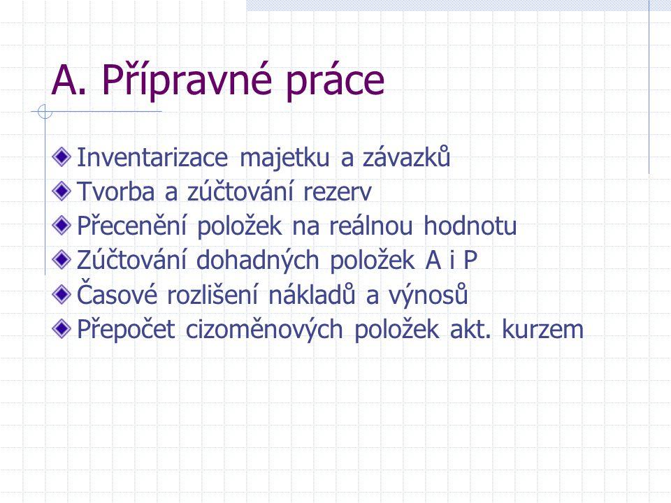 Předkládání a zveřejňování ÚZ 1.Předkládání finančnímu úřadu – do 31.3.
