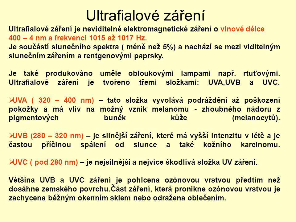 Ultrafialové záření je neviditelné elektromagnetické záření o vlnové délce 400 – 4 nm a frekvenci 1015 až 1017 Hz. Je součástí slunečního spektra ( mé