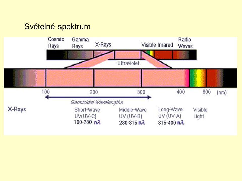 Světelné spektrum
