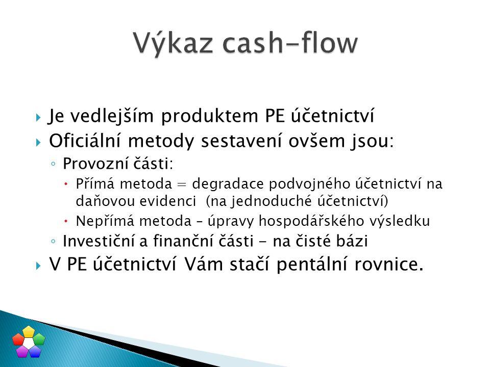  Je vedlejším produktem PE účetnictví  Oficiální metody sestavení ovšem jsou: ◦ Provozní části:  Přímá metoda = degradace podvojného účetnictví na