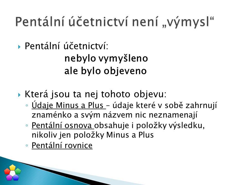  Pentální účetnictví: nebylo vymyšleno ale bylo objeveno  Která jsou ta nej tohoto objevu: ◦ Údaje Minus a Plus – údaje které v sobě zahrnují znamén