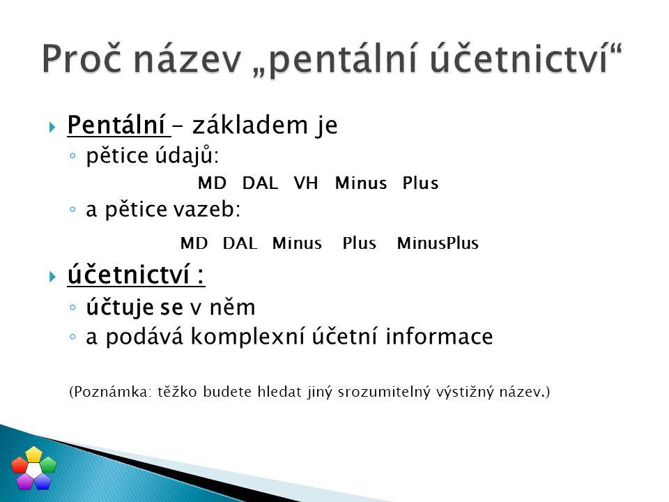  Pentální – základem je ◦ pětice údajů: MD DAL VH Minus Plus ◦ a pětice vazeb: MD DAL Minus Plus MinusPlus  účetnictví : ◦ účtuje se v něm ◦ a podáv