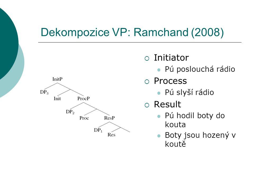 Dekompozice VP: Ramchand (2008)  Initiator Pú poslouchá rádio  Process Pú slyší rádio  Result Pú hodil boty do kouta Boty jsou hozený v koutě