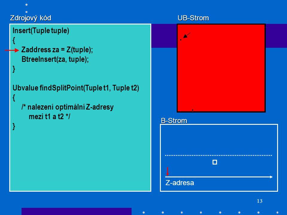 13 Zdrojový kód Insert(Tuple tuple) { Zaddress za = Z(tuple); BtreeInsert(za, tuple); } Ubvalue findSplitPoint(Tuple t1, Tuple t2) { /* nalezení optim