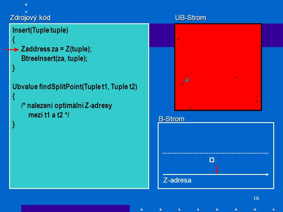 16 Zdrojový kód Insert(Tuple tuple) { Zaddress za = Z(tuple); BtreeInsert(za, tuple); } Ubvalue findSplitPoint(Tuple t1, Tuple t2) { /* nalezení optim