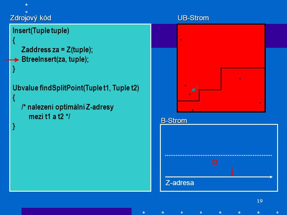 19 Zdrojový kód Insert(Tuple tuple) { Zaddress za = Z(tuple); BtreeInsert(za, tuple); } Ubvalue findSplitPoint(Tuple t1, Tuple t2) { /* nalezení optim