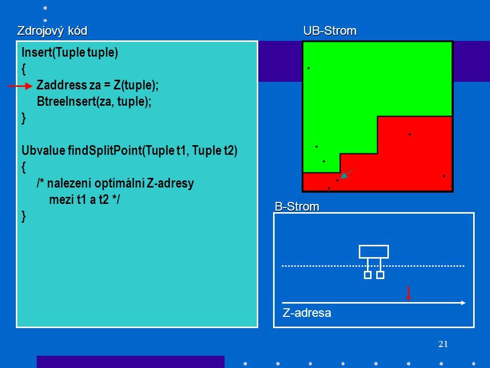 21UB-Strom Zdrojový kód Insert(Tuple tuple) { Zaddress za = Z(tuple); BtreeInsert(za, tuple); } Ubvalue findSplitPoint(Tuple t1, Tuple t2) { /* naleze
