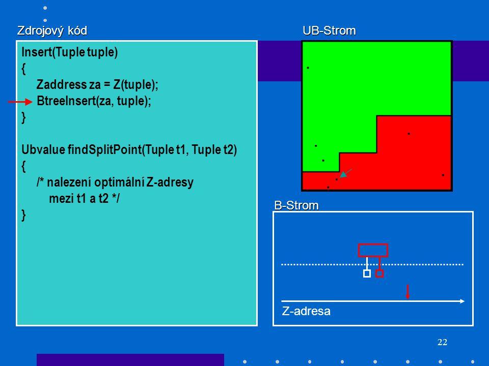 22 Zdrojový kód Insert(Tuple tuple) { Zaddress za = Z(tuple); BtreeInsert(za, tuple); } Ubvalue findSplitPoint(Tuple t1, Tuple t2) { /* nalezení optim
