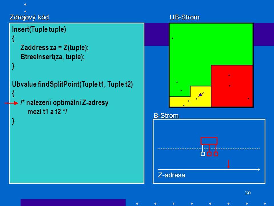 26 Zdrojový kód Insert(Tuple tuple) { Zaddress za = Z(tuple); BtreeInsert(za, tuple); } Ubvalue findSplitPoint(Tuple t1, Tuple t2) { /* nalezení optim