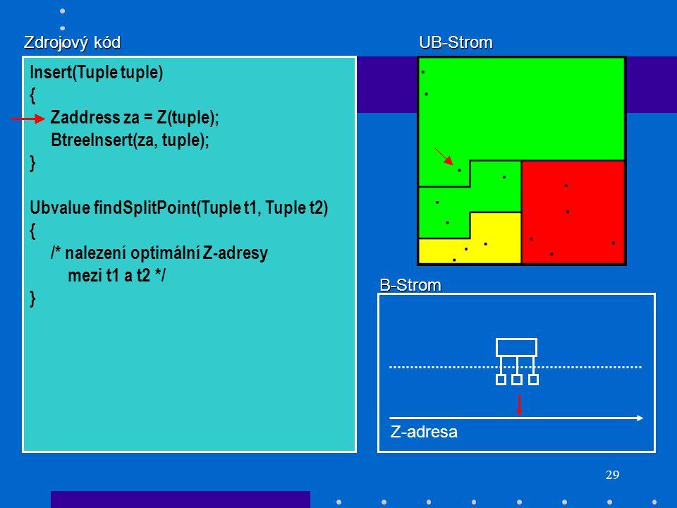 29 Zdrojový kód Insert(Tuple tuple) { Zaddress za = Z(tuple); BtreeInsert(za, tuple); } Ubvalue findSplitPoint(Tuple t1, Tuple t2) { /* nalezení optim