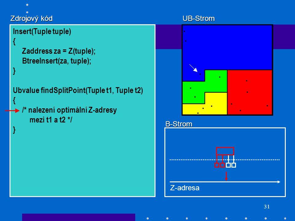 31 Zdrojový kód Insert(Tuple tuple) { Zaddress za = Z(tuple); BtreeInsert(za, tuple); } Ubvalue findSplitPoint(Tuple t1, Tuple t2) { /* nalezení optim