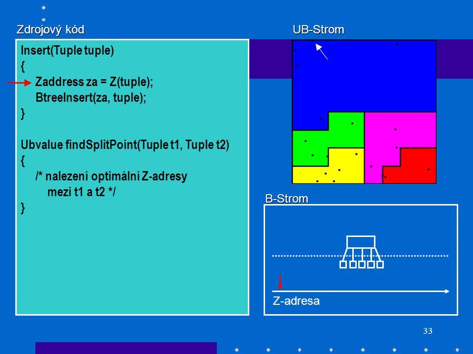 33 Zdrojový kód Insert(Tuple tuple) { Zaddress za = Z(tuple); BtreeInsert(za, tuple); } Ubvalue findSplitPoint(Tuple t1, Tuple t2) { /* nalezení optim