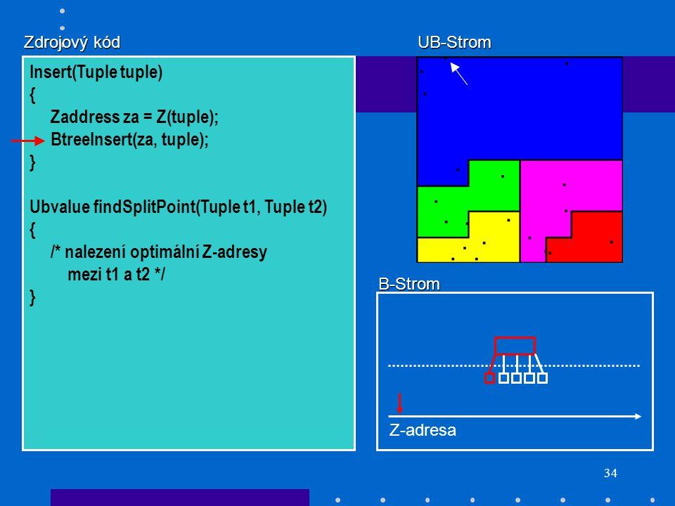 34 Zdrojový kód Insert(Tuple tuple) { Zaddress za = Z(tuple); BtreeInsert(za, tuple); } Ubvalue findSplitPoint(Tuple t1, Tuple t2) { /* nalezení optim