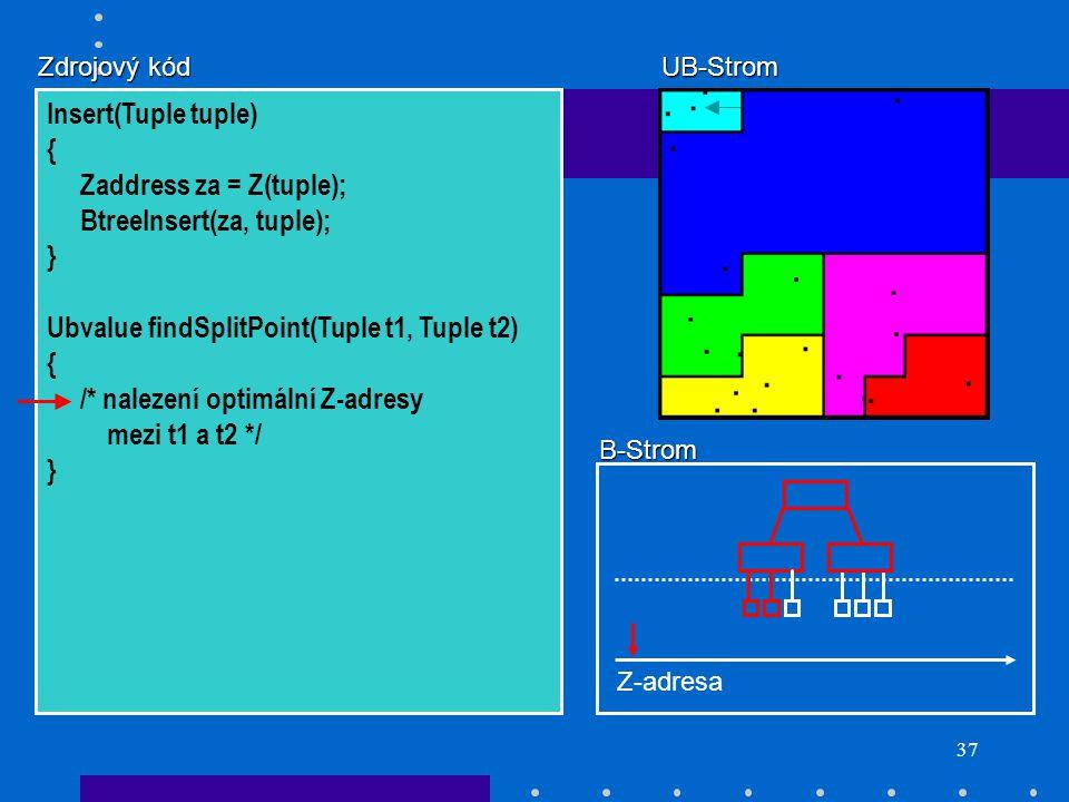 37 Zdrojový kód Insert(Tuple tuple) { Zaddress za = Z(tuple); BtreeInsert(za, tuple); } Ubvalue findSplitPoint(Tuple t1, Tuple t2) { /* nalezení optim