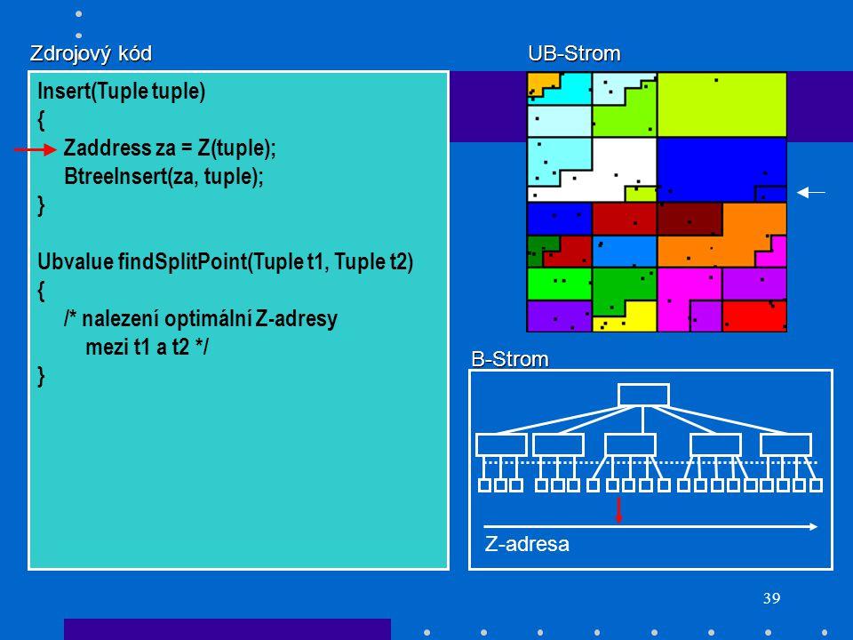 39 Zdrojový kód Insert(Tuple tuple) { Zaddress za = Z(tuple); BtreeInsert(za, tuple); } Ubvalue findSplitPoint(Tuple t1, Tuple t2) { /* nalezení optim