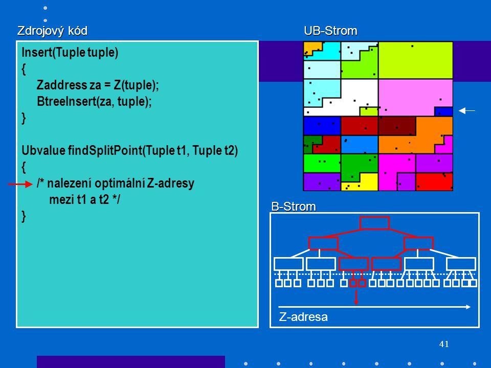 41 Zdrojový kód Insert(Tuple tuple) { Zaddress za = Z(tuple); BtreeInsert(za, tuple); } Ubvalue findSplitPoint(Tuple t1, Tuple t2) { /* nalezení optim