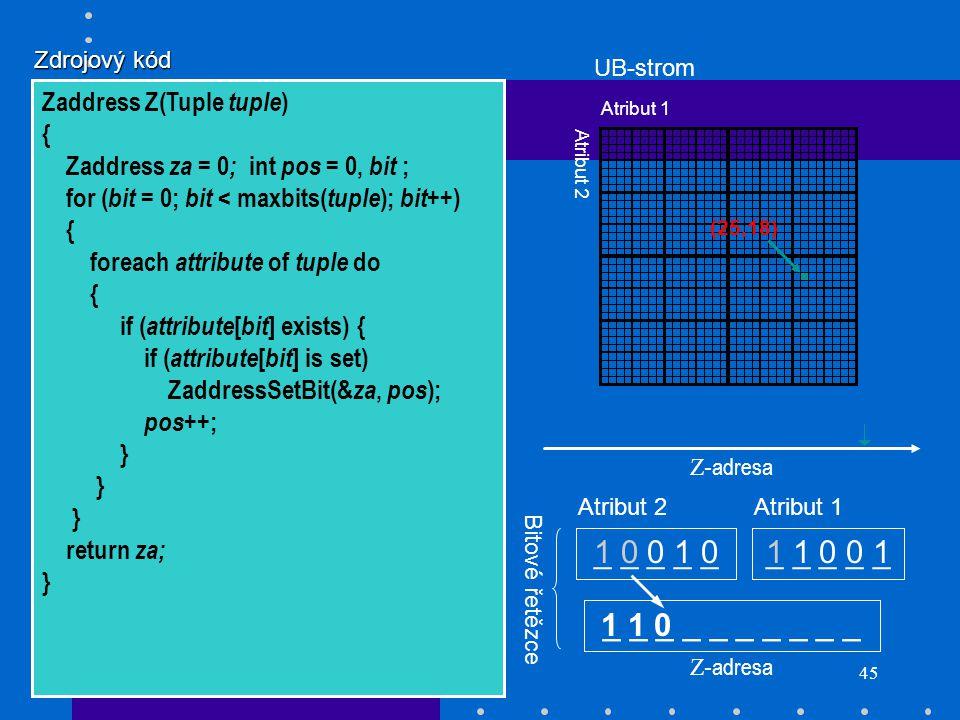 45 _ _ _ _ _ 1 0 0 1 01 1 0 0 1 (25,18) Z- adresa _ _ _ _ _ Atribut 2Atribut 1 Bitové řetězce Atribut 1 Atribut 2 Z- adresa UB-strom 1 1 0 Zdrojový kó
