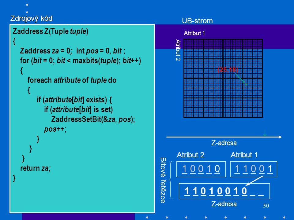 50 _ _ _ _ _ 1 0 0 1 01 1 0 0 1 (25,18) Z- adresa _ _ _ _ _ Atribut 2Atribut 1 Bitové řetězce Atribut 1 Atribut 2 Z- adresa UB-strom 1 1 0 1 0 0 1 0 Z