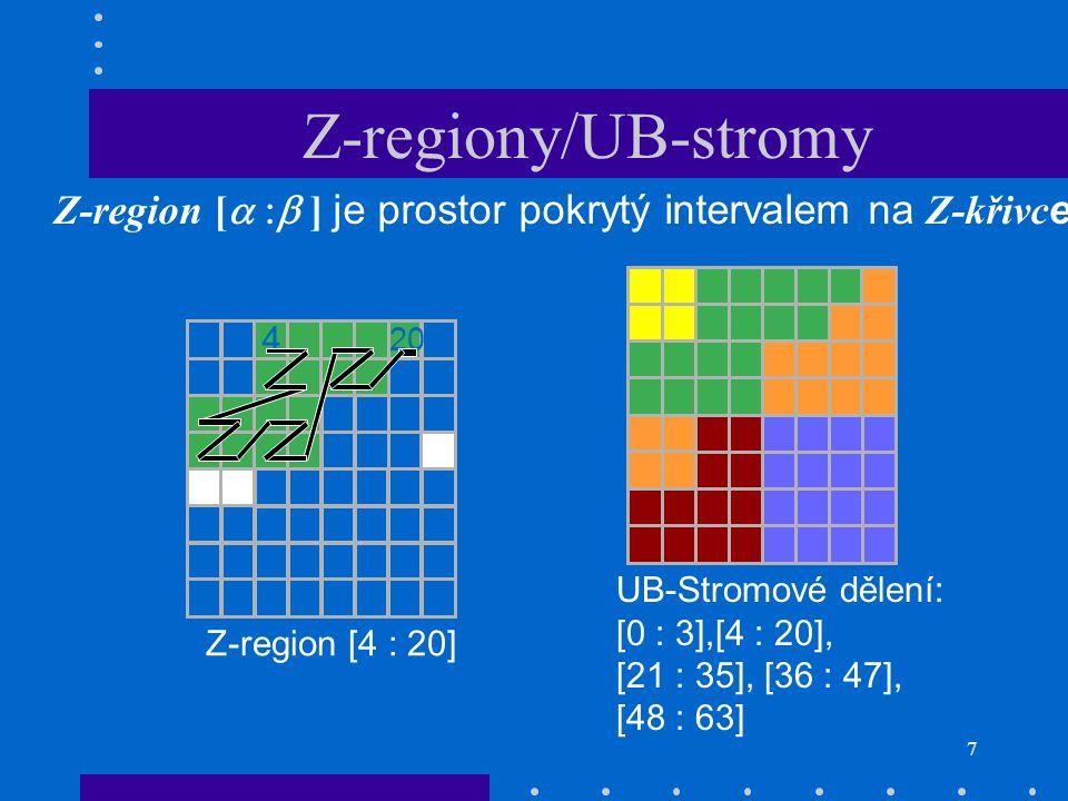 7 Z-region [4 : 20] 4 20 UB-Stromové dělení: [0 : 3],[4 : 20], [21 : 35], [36 : 47], [48 : 63] Z-region [  ] je prostor pokrytý intervalem na Z-k