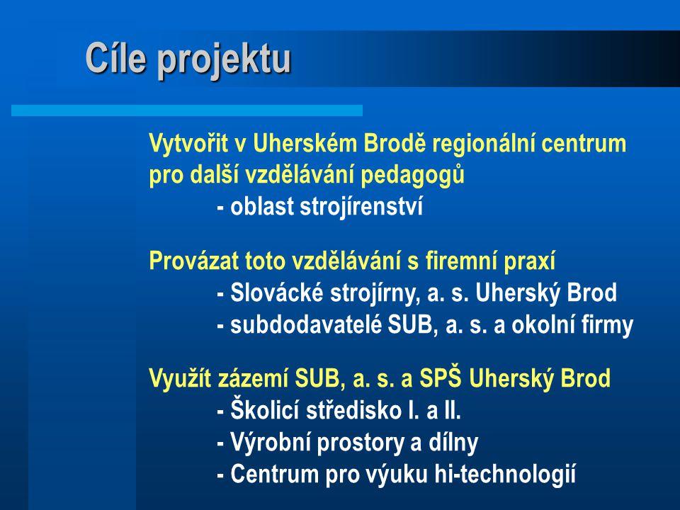 Cíle projektu Vytvořit v Uherském Brodě regionální centrum pro další vzdělávání pedagogů - oblast strojírenství Provázat toto vzdělávání s firemní pra