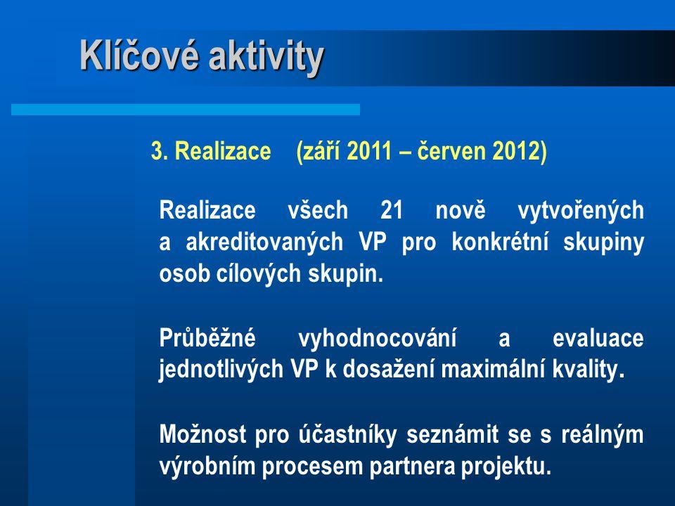 Klíčové aktivity 3. Realizace (září 2011 – červen 2012) Realizace všech 21 nově vytvořených a akreditovaných VP pro konkrétní skupiny osob cílových sk