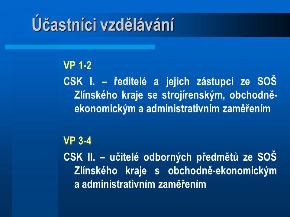 Účastníci vzdělávání VP 1-2 CSK I. – ředitelé a jejich zástupci ze SOŠ Zlínského kraje se strojírenským, obchodně- ekonomickým a administrativním zamě