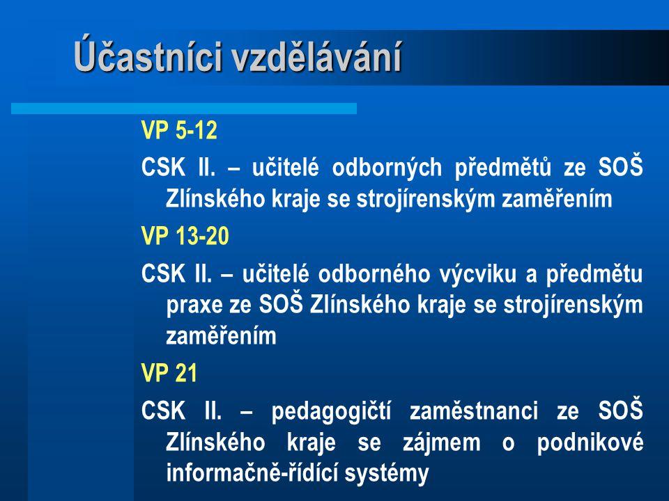 Účastníci vzdělávání VP 5-12 CSK II. – učitelé odborných předmětů ze SOŠ Zlínského kraje se strojírenským zaměřením VP 13-20 CSK II. – učitelé odborné