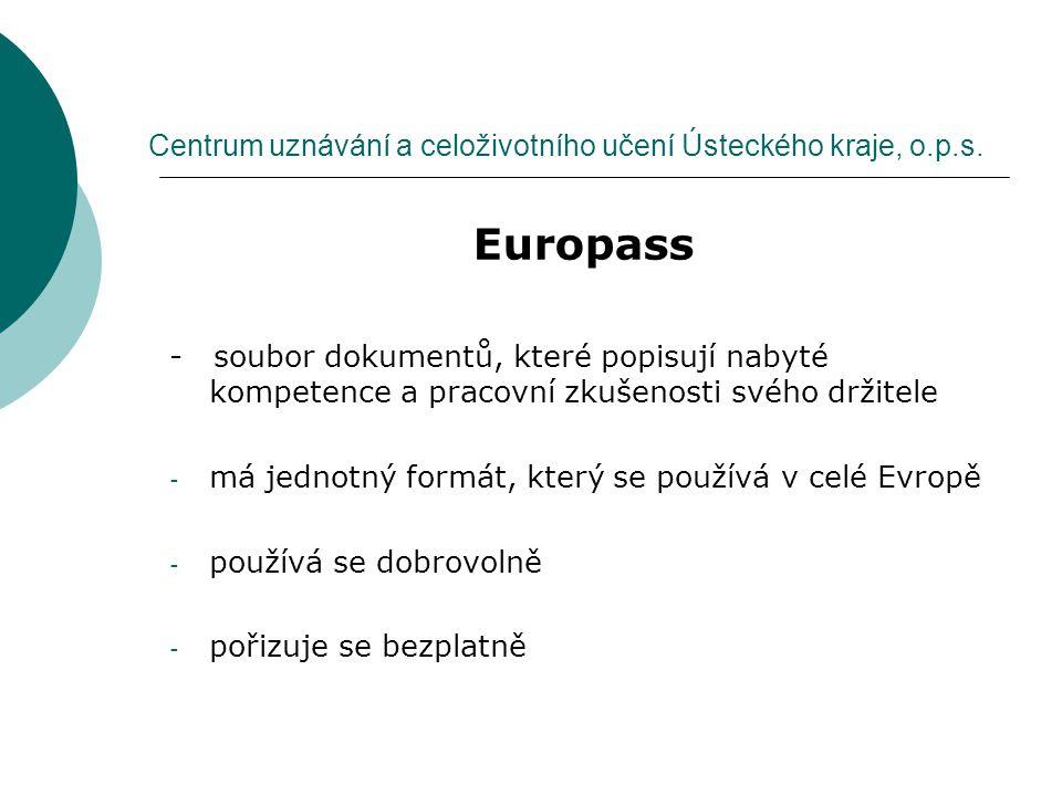 Centrum uznávání a celoživotního učení Ústeckého kraje, o.p.s.