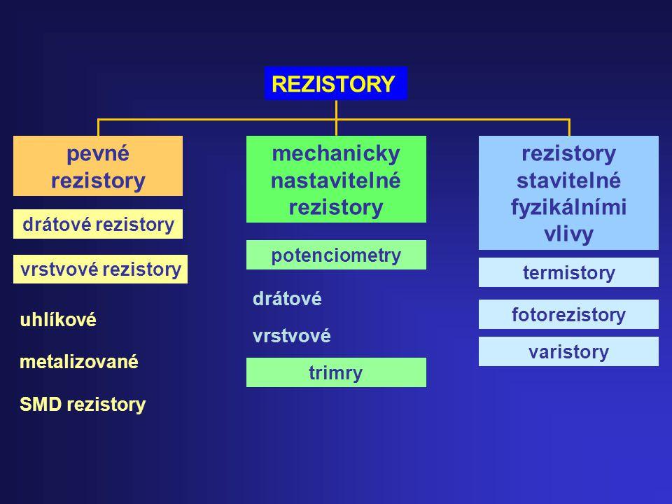 REZISTORY pevné rezistory mechanicky nastavitelné rezistory rezistory stavitelné fyzikálními vlivy drátové rezistory vrstvové rezistory uhlíkové metalizované SMD rezistory potenciometry trimry drátové vrstvové termistory varistory fotorezistory