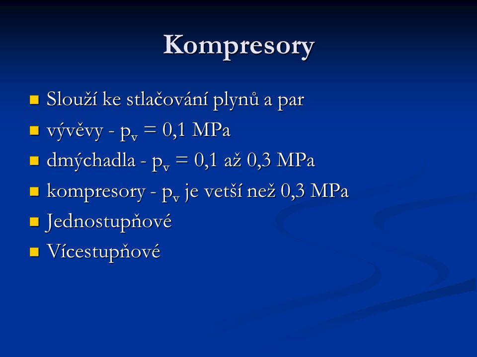 Pístový kompresor Kliková skříň (1) Válec (2) Ojnice (3) Píst (4) Sací hrdlo (5) Výtlačné hrdlo (6) Sací ventil (7) Výtlačný ventil (8)