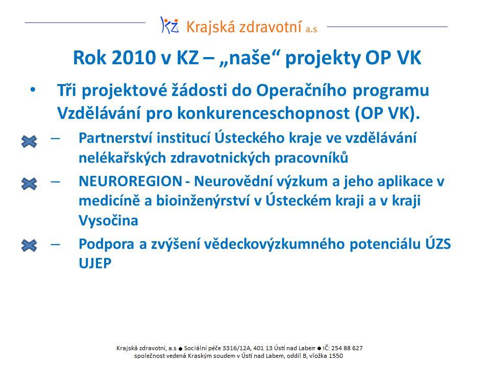 """Rok 2010 v KZ – """"naše"""" projekty OP VK Tři projektové žádosti do Operačního programu Vzdělávání pro konkurenceschopnost (OP VK). – Partnerství instituc"""