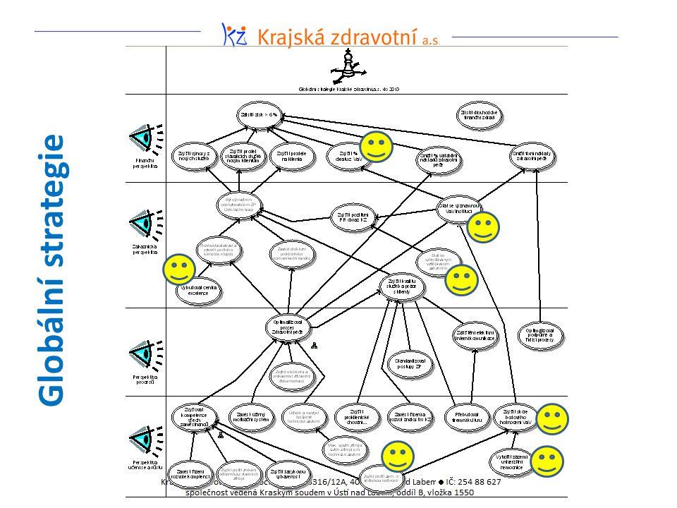 Rok 2010 v KZ – spolupracující instituce 1.Ústav zdravotnických studií Univerzity J.