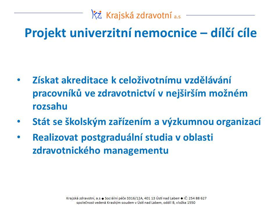 Projekt univerzitní nemocnice – dílčí cíle Získat akreditace k celoživotnímu vzdělávání pracovníků ve zdravotnictví v nejširším možném rozsahu Stát se