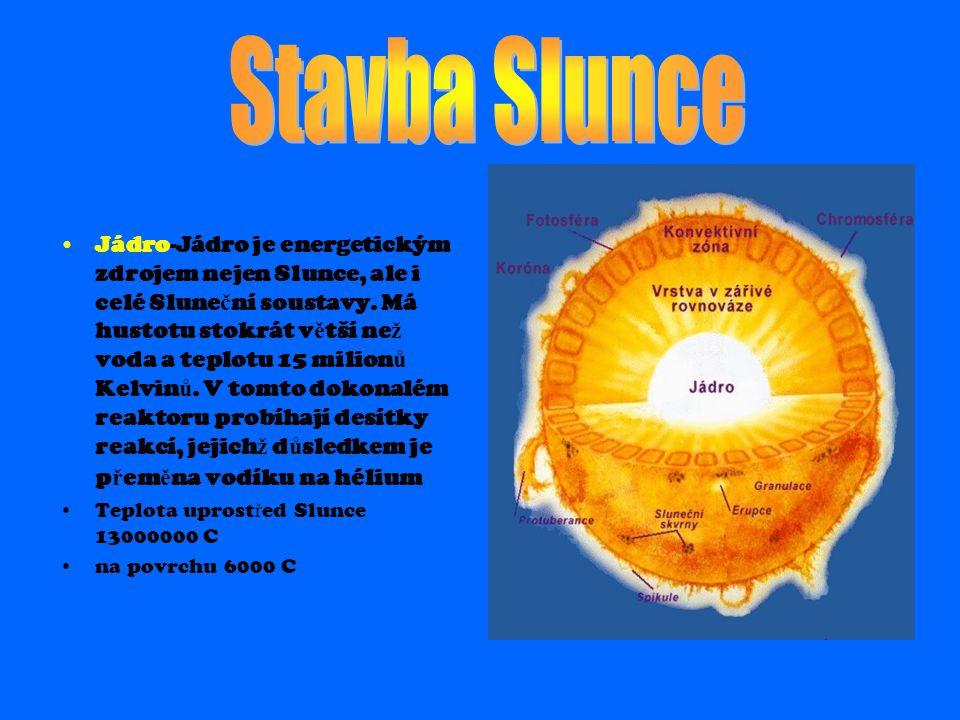 Jádro-Jádro je energetickým zdrojem nejen Slunce, ale i celé Slune č ní soustavy.