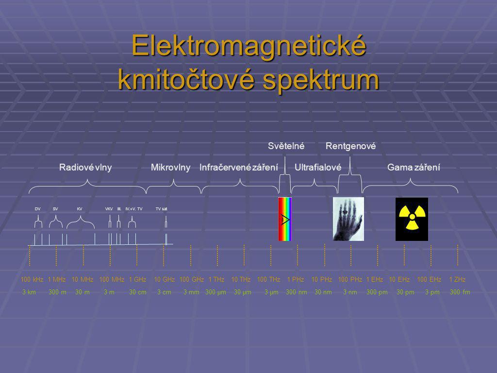 Elektromagnetické kmitočtové spektrum 100 kHz 1 MHz 10 MHz 100 MHz 1 GHz 10 GHz 100 GHz 1 THz 10 THz 100 THz 1 PHz 10 PHz 100 PHz 1 EHz 10 EHz 100 EHz