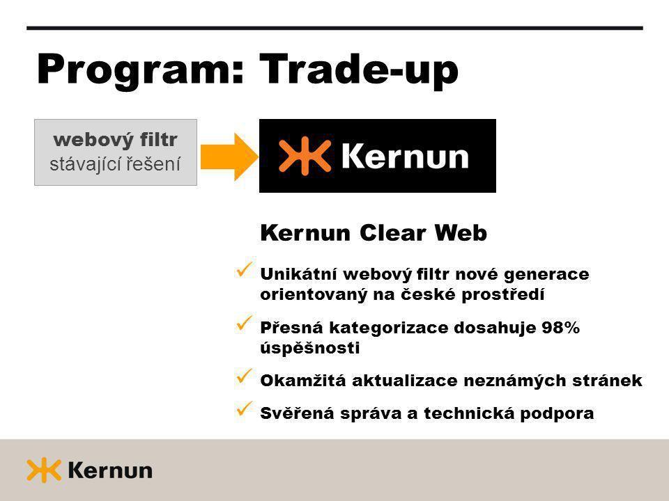 Program: Trade-up webový filtr stávající řešení Unikátní webový filtr nové generace orientovaný na české prostředí Přesná kategorizace dosahuje 98% úspěšnosti Okamžitá aktualizace neznámých stránek Svěřená správa a technická podpora Kernun Clear Web