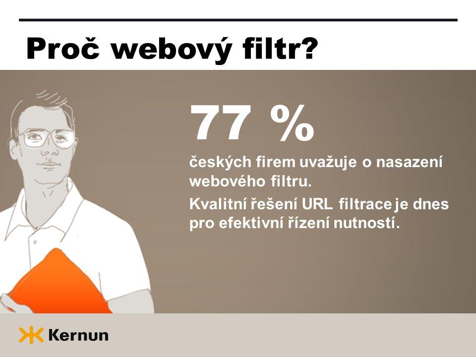 77 % českých firem uvažuje o nasazení webového filtru.