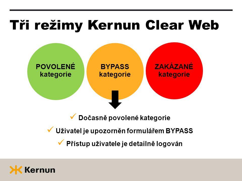 ZAKÁZANÉ kategorie Tři režimy Kernun Clear Web POVOLENÉ kategorie BYPASS kategorie Dočasně povolené kategorie Uživatel je upozorněn formulářem BYPASS Přístup uživatele je detailně logován