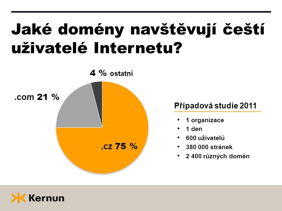 Jaké domény navštěvují čeští uživatelé Internetu.