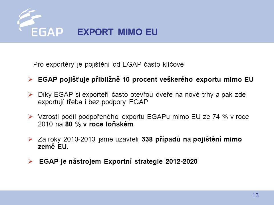 13 Pro exportéry je pojištění od EGAP často klíčové  EGAP pojišťuje přibližně 10 procent veškerého exportu mimo EU  Díky EGAP si exportéři často otevřou dveře na nové trhy a pak zde exportují třeba i bez podpory EGAP  Vzrostl podíl podpořeného exportu EGAPu mimo EU ze 74 % v roce 2010 na 80 % v roce loňském  Za roky 2010-2013 jsme uzavřeli 338 případů na pojištění mimo země EU.